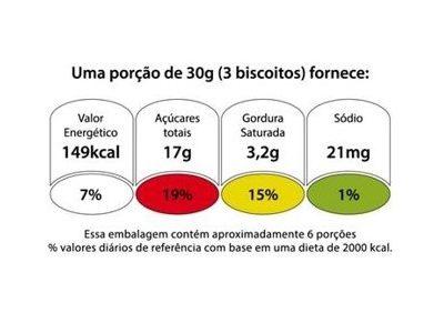 Proposta de rotulagem nutricional com uso de cores foi considerada mais didática e informativa pela população brasileira